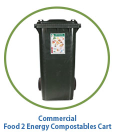 Marin Sanitary Food 2 Energy Program