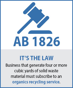 California AB 1826 law