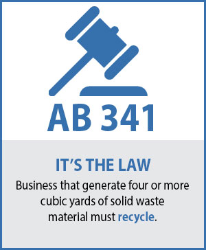 California Business Recycling Law
