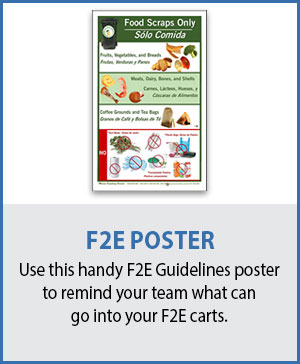 Food 2 Energy Poster