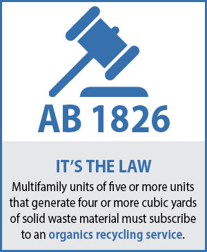 California Multifamily AB 1826 Law
