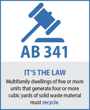 California Recycling Law Multifamily