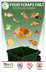 Marin Sanitary Food 2 Energy Poster Thumb