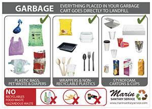 Marin Sanitary Garbage 5x7 Poster Thumbnail