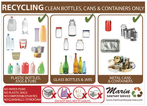 Marin Sanitary Container Recycling 5x7 Poster Thumbnail