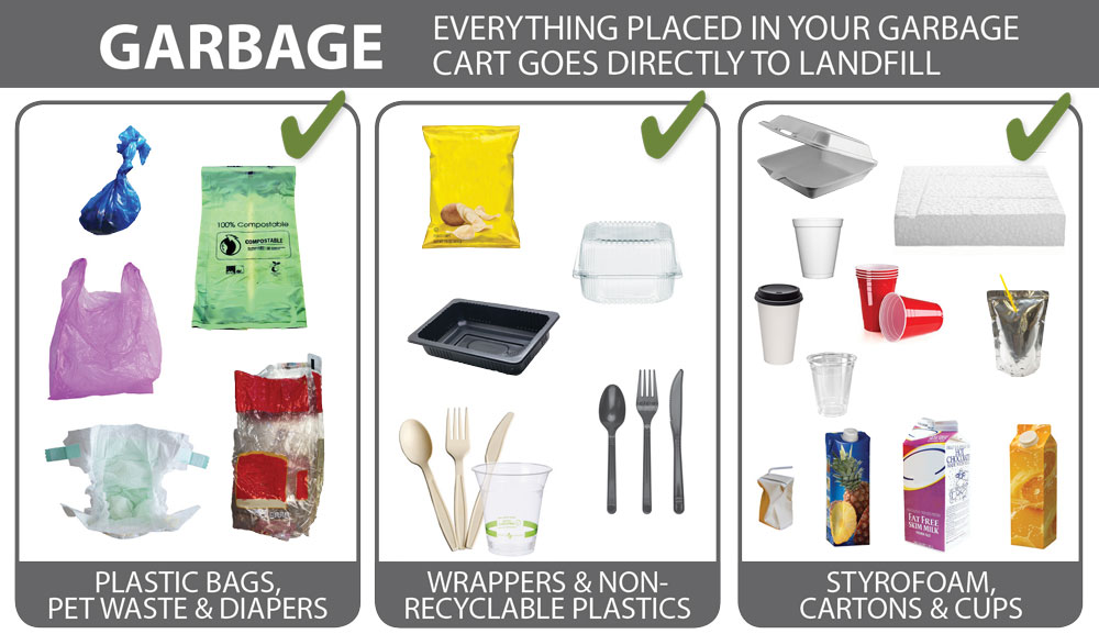 What can go in your garbage cart