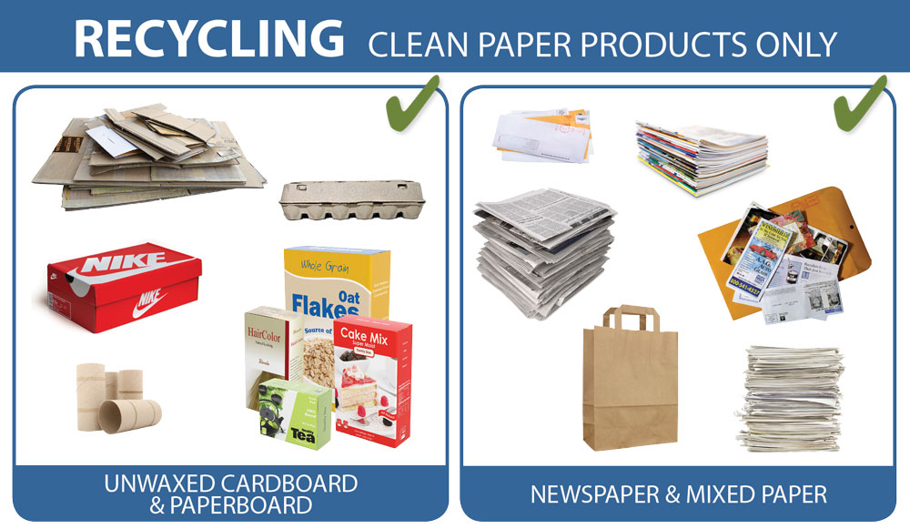 What can go in your paper recycling cart