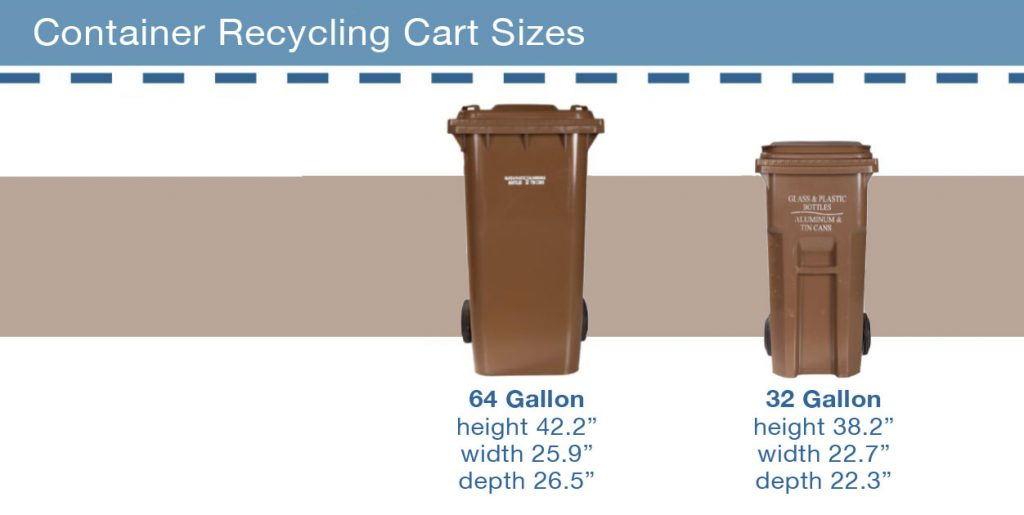 MSS Container Recycling Cart Sizes