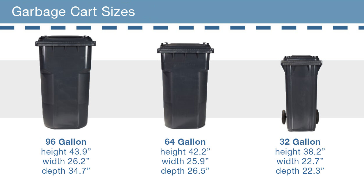 MSS Garbage Cart Sizes
