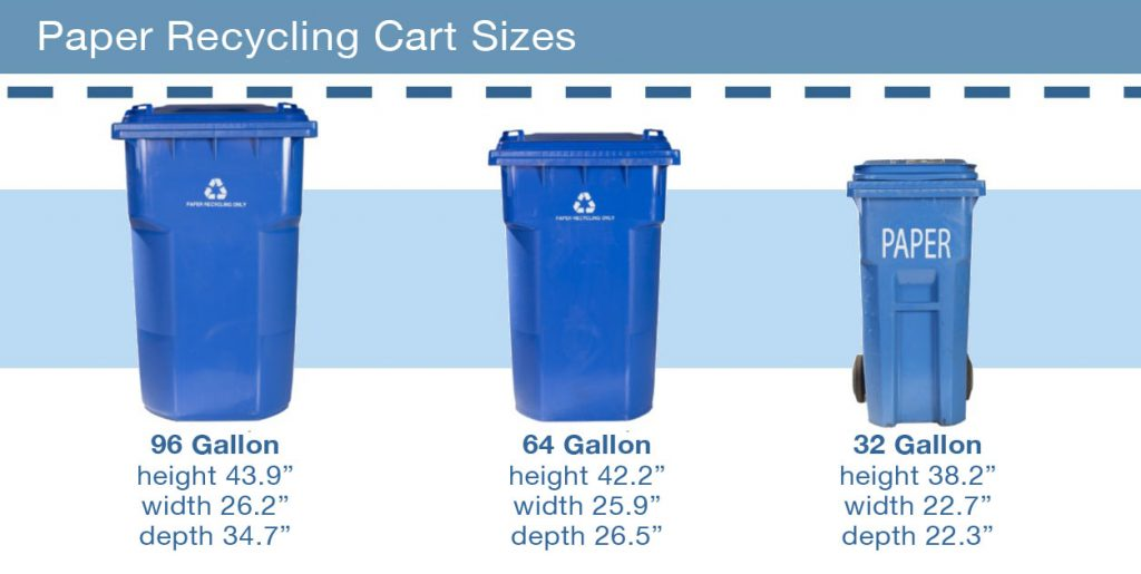 MSS Paper Recycling Cart Sizes