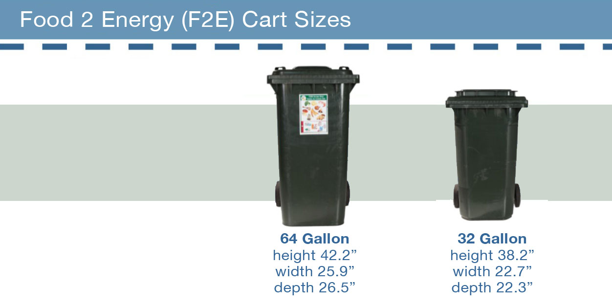 MSS F2E Cart Sizes