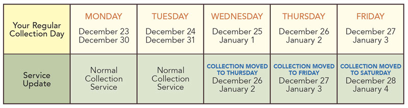Holiday Pick Up Schedule