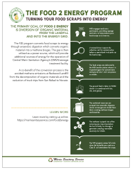 Food 2 Energy Infographic Thumbnail
