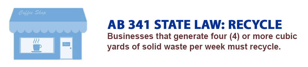 Marin Sanitary California Business Recycling Law