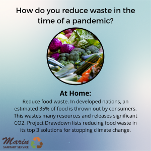 Tips for Reducing Waste During the Pandemic