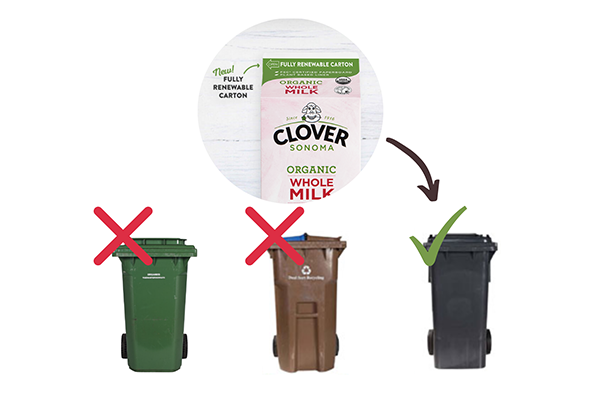 Clover Milk Cartons go in Garbage