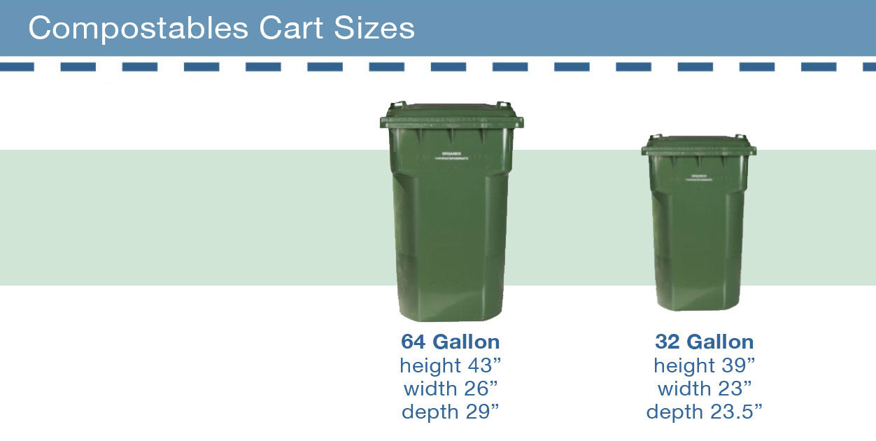 Commercial Compostables Cart Sizes