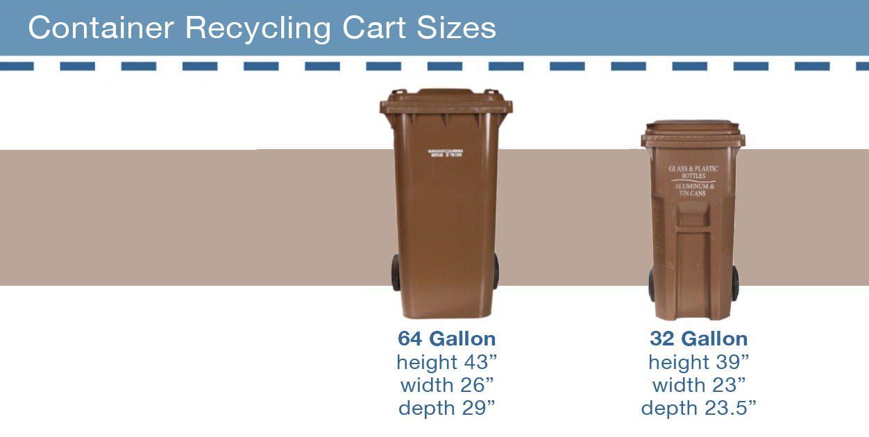 Container Cart Recycling Sizes