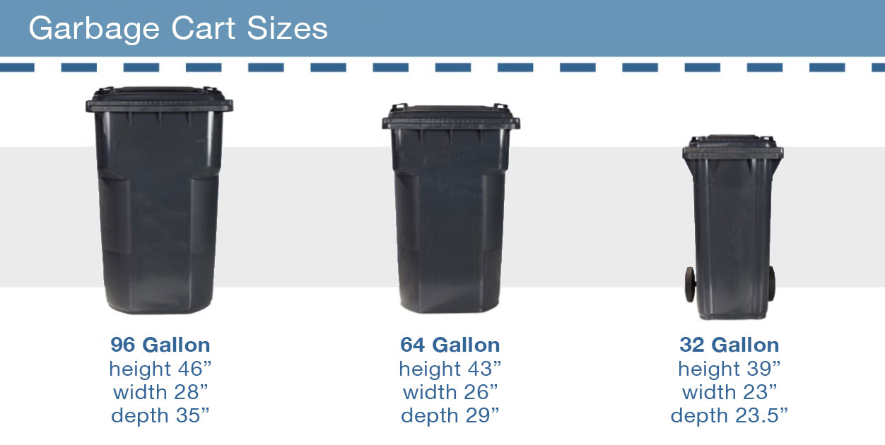Marin Sanitary Commercial -Multifamily Garbage Cart Sizes