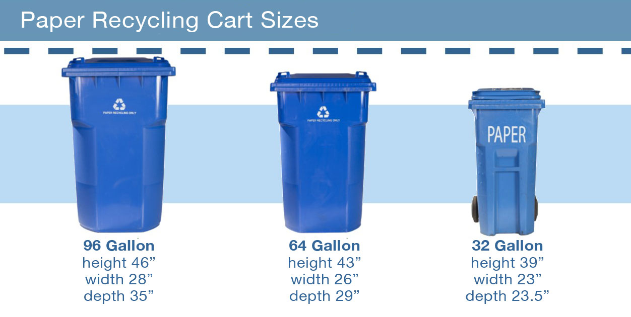 Paper Cart Recycling Sizes