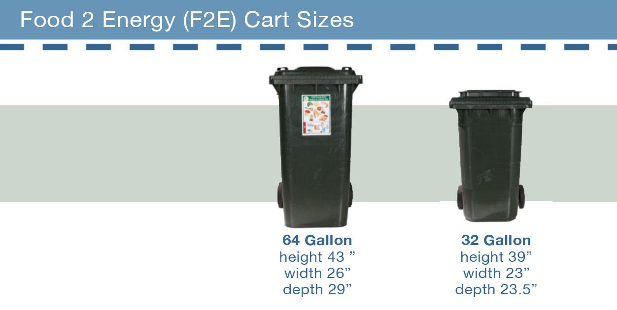 Food 2 Energy Cart Sizes