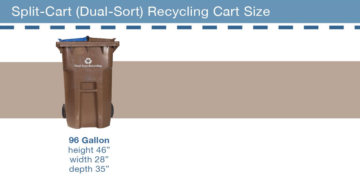 Marin Sanitary Recycling Split Cart