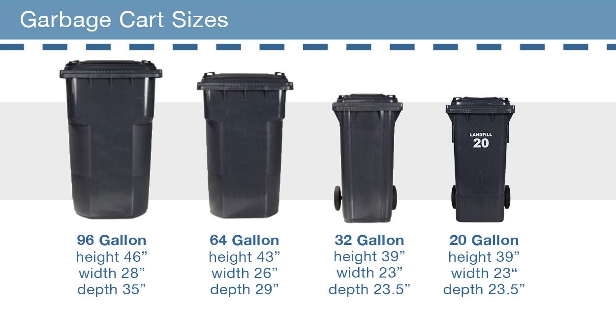 MSS Residential Garbage Cart Sizes