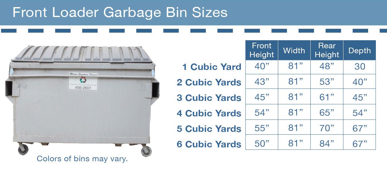 Commercial Front Loader Garbage Sizes 2021