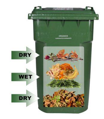 Compost Cart Layering